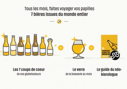 saveur biere : leader de la bière en ligne